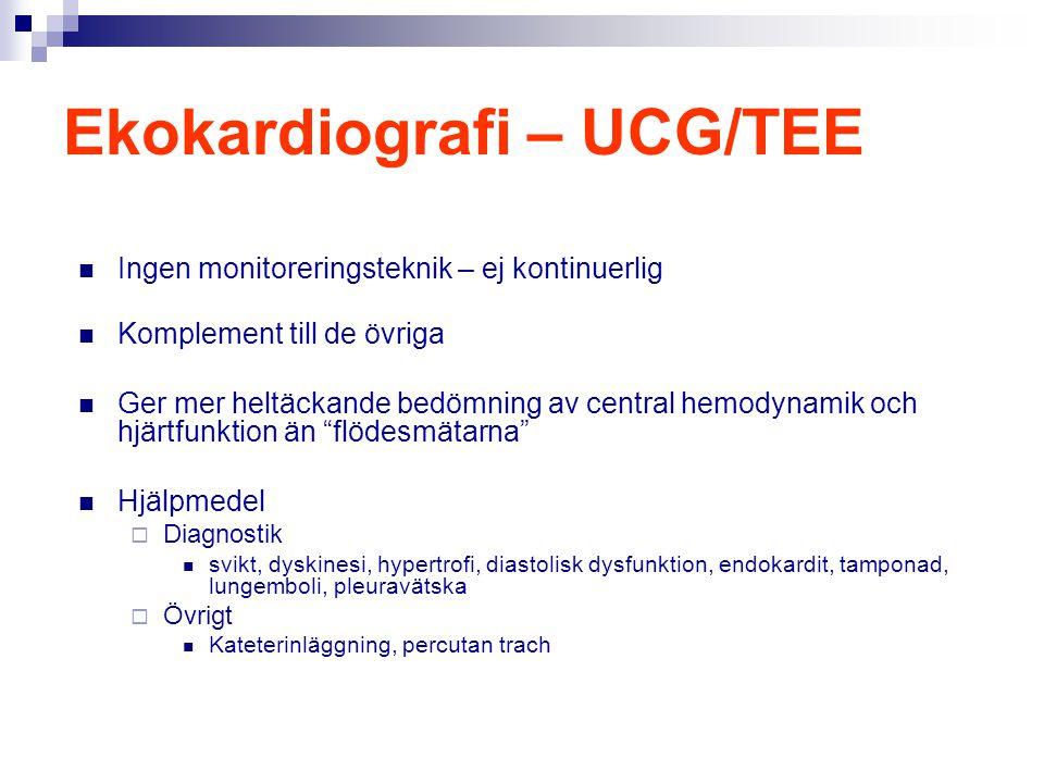 Ekokardiografi – UCG/TEE Ingen monitoreringsteknik – ej kontinuerlig Komplement till de övriga Ger mer heltäckande bedömning av central hemodynamik oc