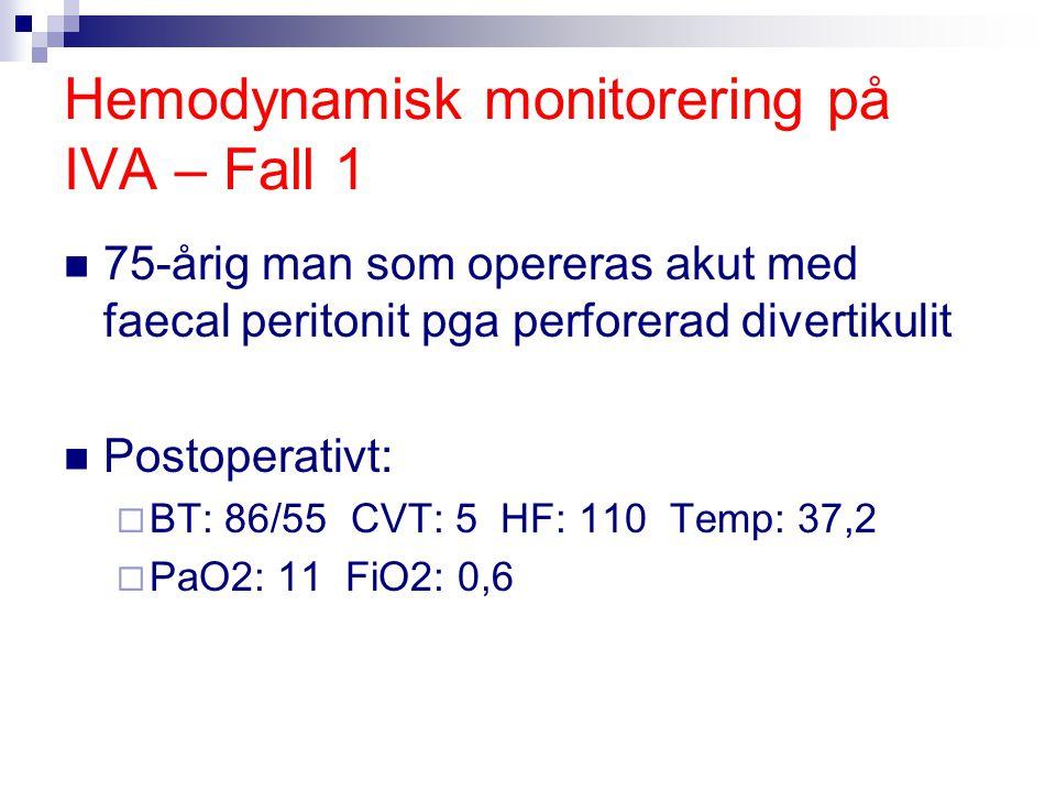 Hemodynamisk monitorering på IVA – Fall 1 75-årig man som opereras akut med faecal peritonit pga perforerad divertikulit Postoperativt:  BT: 86/55 CV