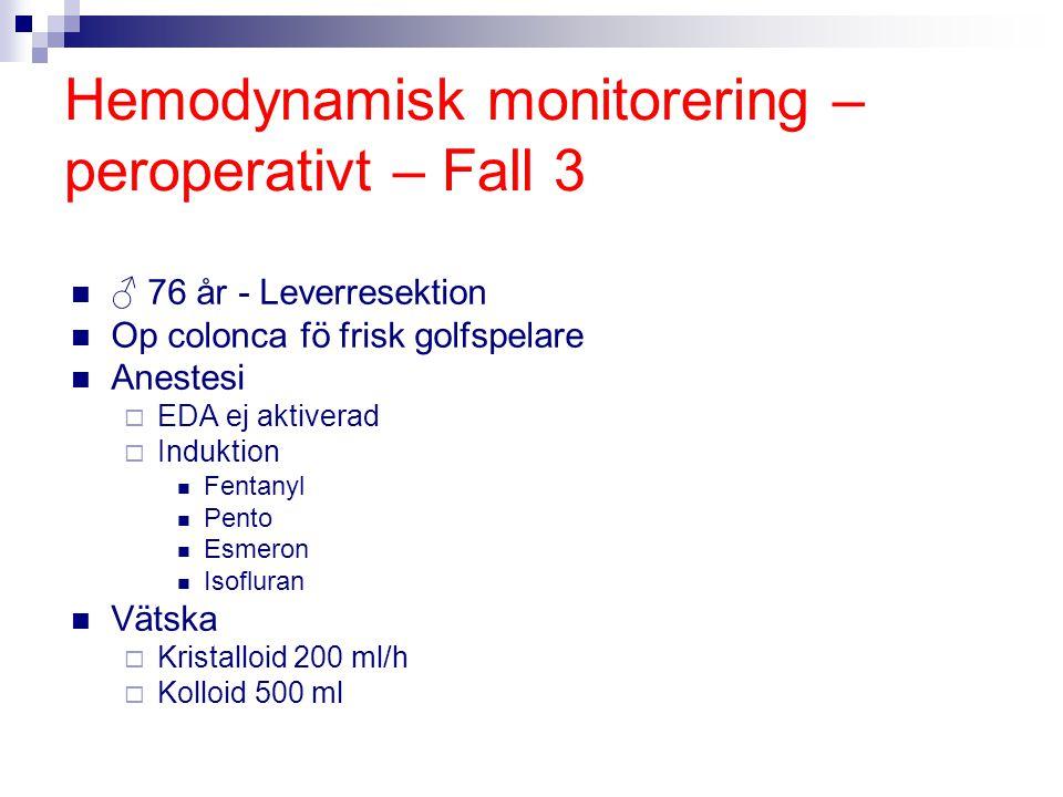 Hemodynamisk monitorering – peroperativt – Fall 3 ♂ 76 år - Leverresektion Op colonca fö frisk golfspelare Anestesi  EDA ej aktiverad  Induktion Fen