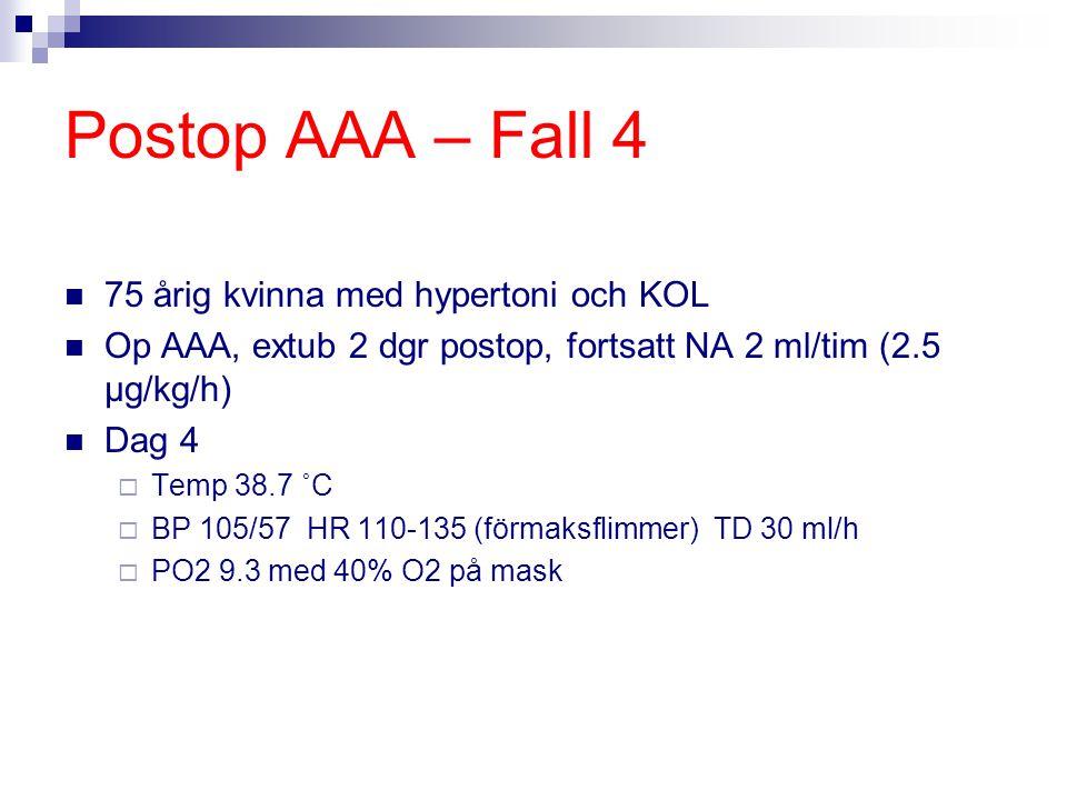 Postop AAA – Fall 4 75 årig kvinna med hypertoni och KOL Op AAA, extub 2 dgr postop, fortsatt NA 2 ml/tim (2.5 μg/kg/h) Dag 4  Temp 38.7 ˚C  BP 105/
