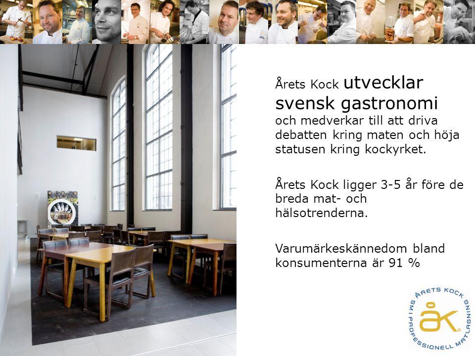 Årets Kock är den mest kända matlagningshändelsen i Sverige.