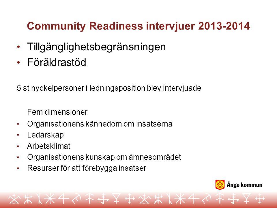 Community Readiness intervjuer 2013-2014 Tillgänglighetsbegränsningen Föräldrastöd 5 st nyckelpersoner i ledningsposition blev intervjuade Fem dimensi