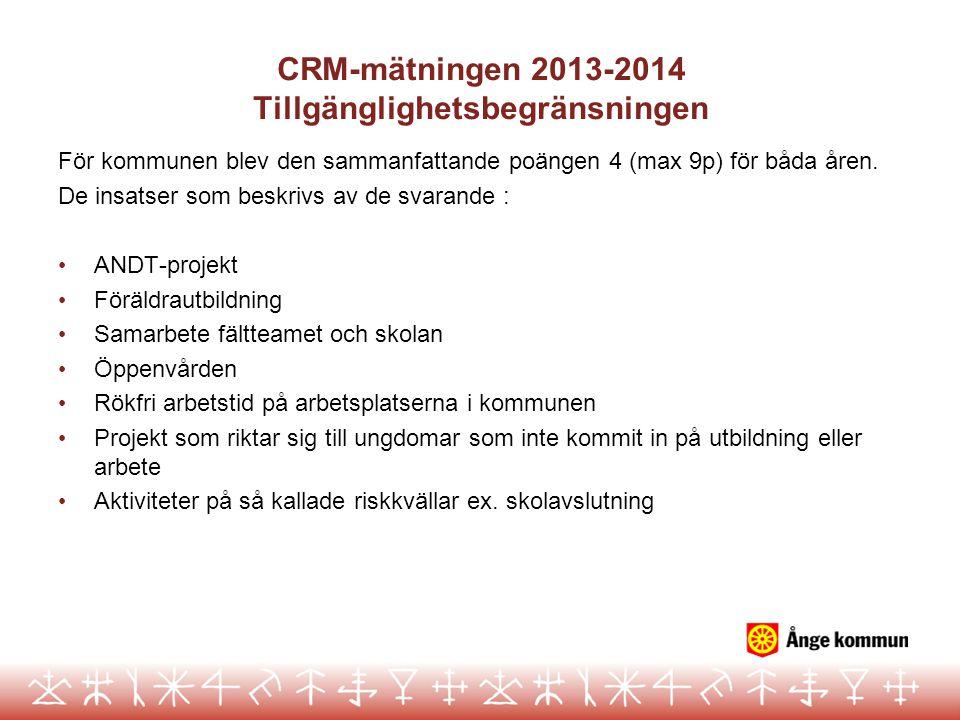 CRM-mätningen 2013-2014 Tillgänglighetsbegränsningen För kommunen blev den sammanfattande poängen 4 (max 9p) för båda åren. De insatser som beskrivs a