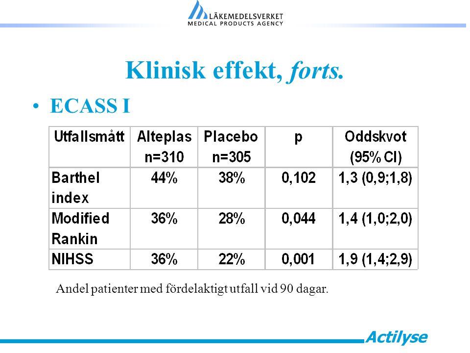 Actilyse Klinisk effekt, forts. ECASS I Andel patienter med fördelaktigt utfall vid 90 dagar.
