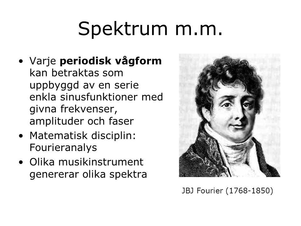 Spektrum m.m. Varje periodisk vågform kan betraktas som uppbyggd av en serie enkla sinusfunktioner med givna frekvenser, amplituder och faser Matemati