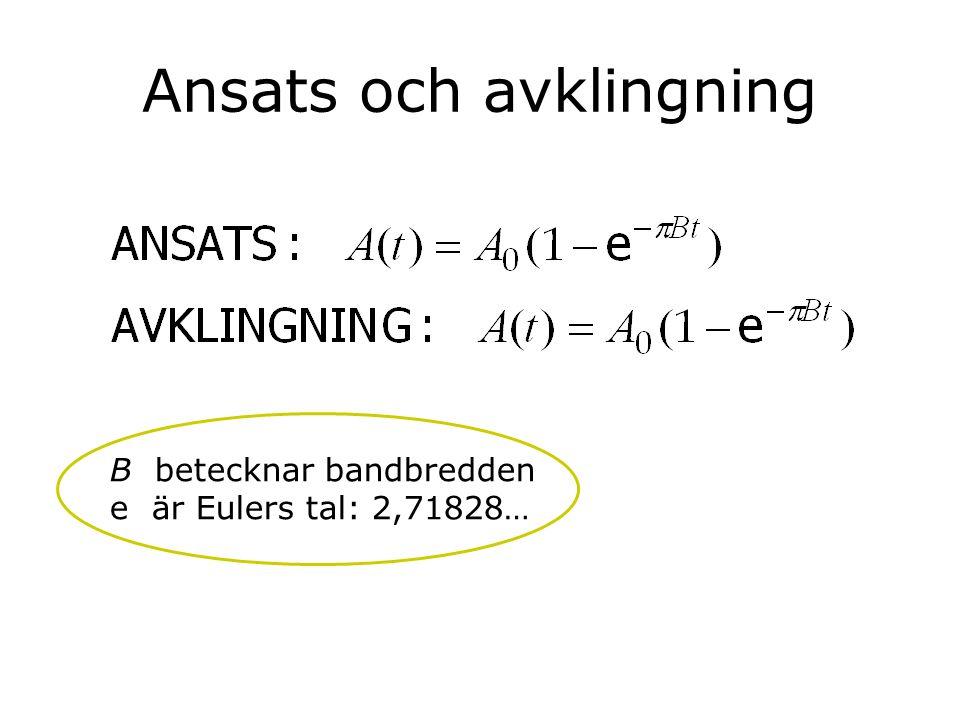 B betecknar bandbredden e är Eulers tal: 2,71828…