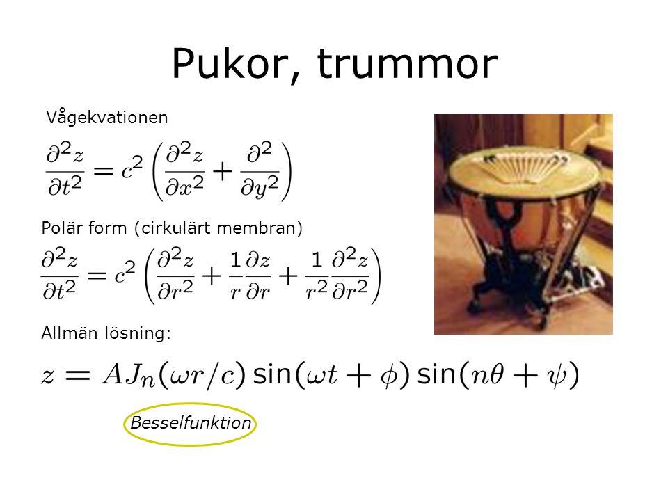 Pukor, trummor Polär form (cirkulärt membran) Vågekvationen Allmän lösning: Besselfunktion