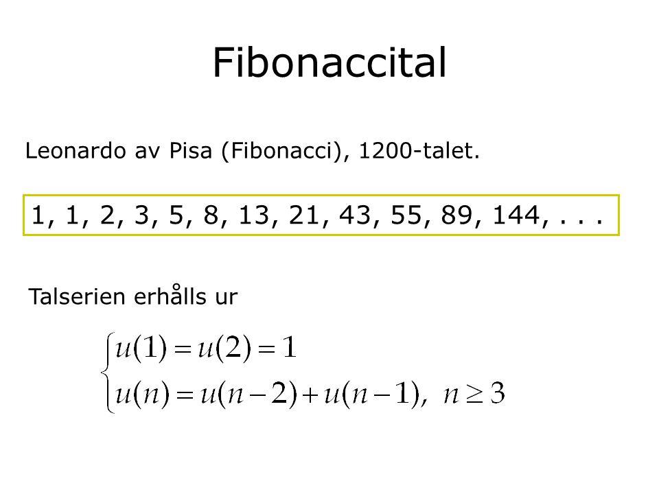 Fibonaccital 1, 1, 2, 3, 5, 8, 13, 21, 43, 55, 89, 144,... Leonardo av Pisa (Fibonacci), 1200-talet. Talserien erhålls ur