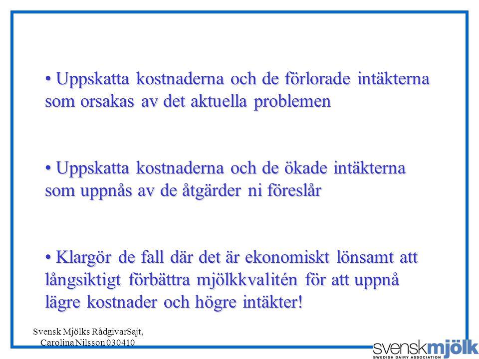 Svensk Mjölks RådgivarSajt, Carolina Nilsson 030410 Uppskatta kostnaderna och de förlorade intäkterna som orsakas av det aktuella problemen Uppskatta kostnaderna och de förlorade intäkterna som orsakas av det aktuella problemen Uppskatta kostnaderna och de ökade intäkterna som uppnås av de åtgärder ni föreslår Uppskatta kostnaderna och de ökade intäkterna som uppnås av de åtgärder ni föreslår Klargör de fall där det är ekonomiskt lönsamt att långsiktigt förbättra mjölkkvalitén för att uppnå lägre kostnader och högre intäkter.