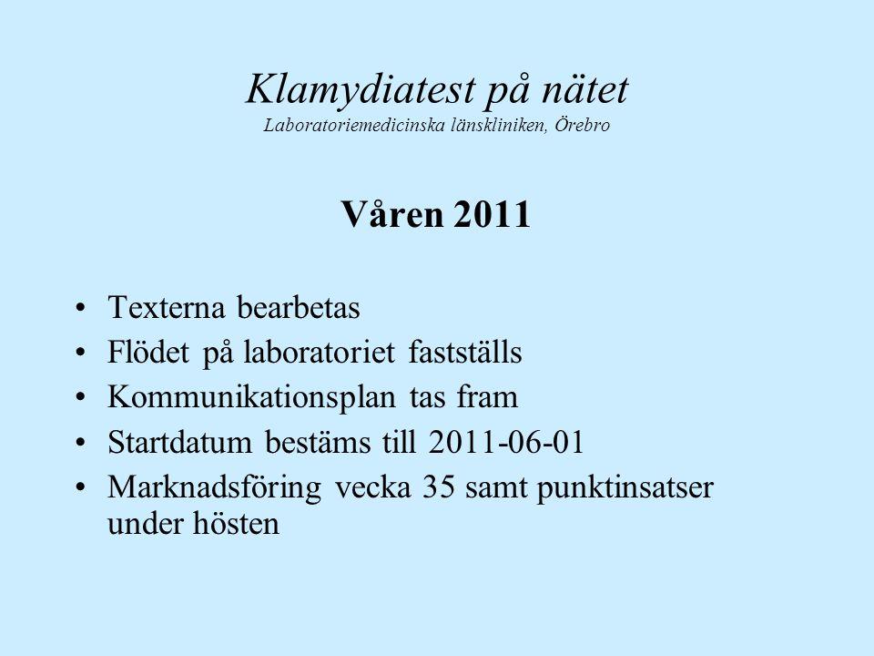 Våren 2011 Texterna bearbetas Flödet på laboratoriet fastställs Kommunikationsplan tas fram Startdatum bestäms till 2011-06-01 Marknadsföring vecka 35