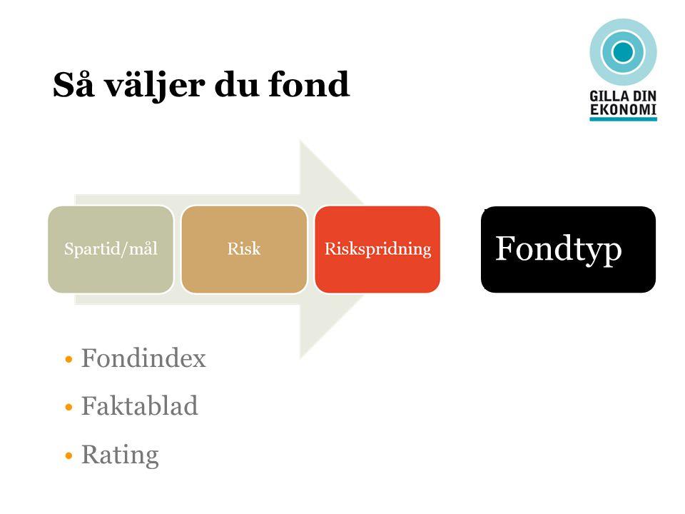 Så väljer du fond Fondindex Faktablad Rating Fondtyp