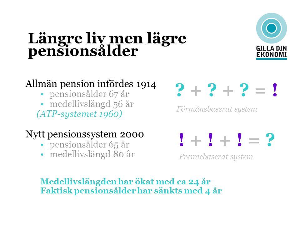 Längre liv men lägre pensionsålder Allmän pension infördes 1914 pensionsålder 67 år medellivslängd 56 år (ATP-systemet 1960) Nytt pensionssystem 2000