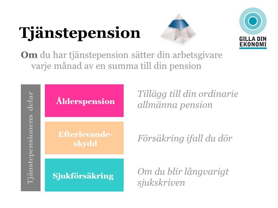 Tjänstepension Om du har tjänstepension sätter din arbetsgivare varje månad av en summa till din pension Tjänstepensionens delar Ålderspension Efterle
