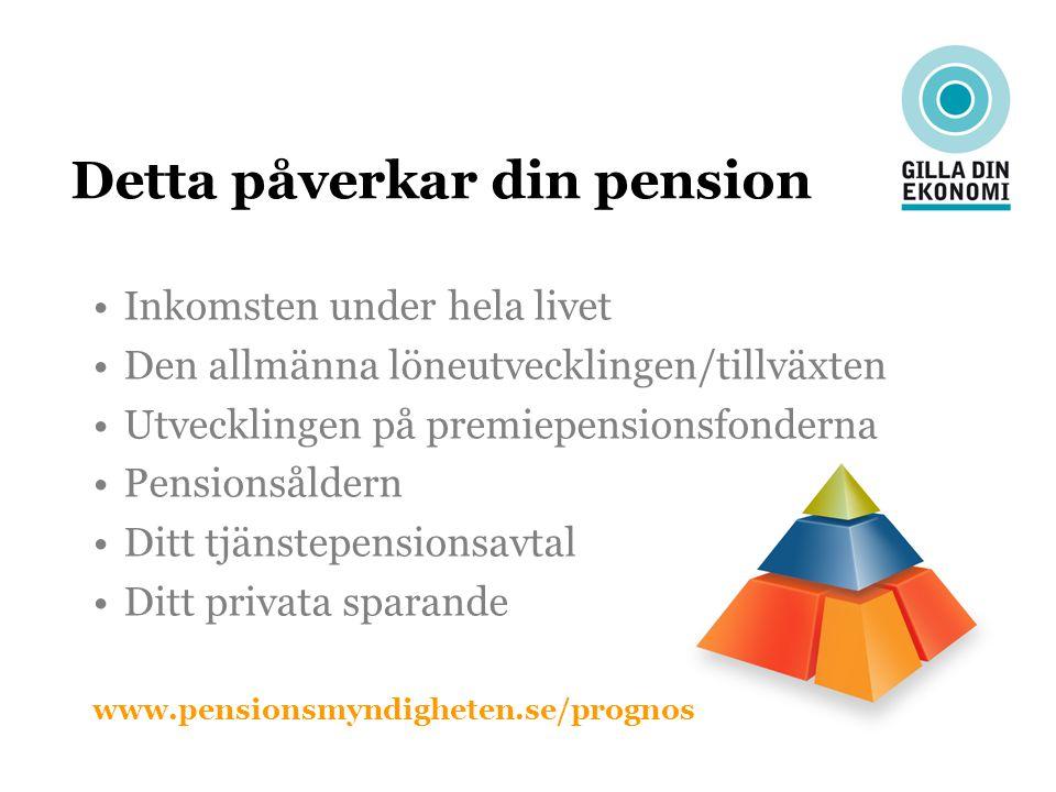 Detta påverkar din pension Inkomsten under hela livet Den allmänna löneutvecklingen/tillväxten Utvecklingen på premiepensionsfonderna Pensionsåldern D