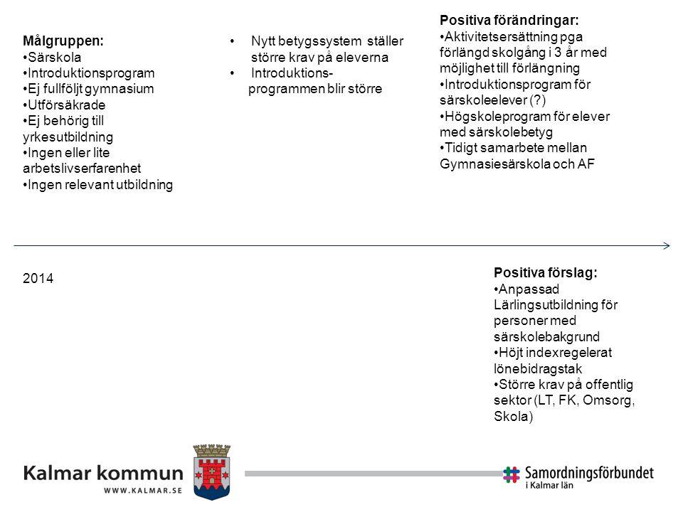2014 Positiva förändringar: Aktivitetsersättning pga förlängd skolgång i 3 år med möjlighet till förlängning Introduktionsprogram för särskoleelever (