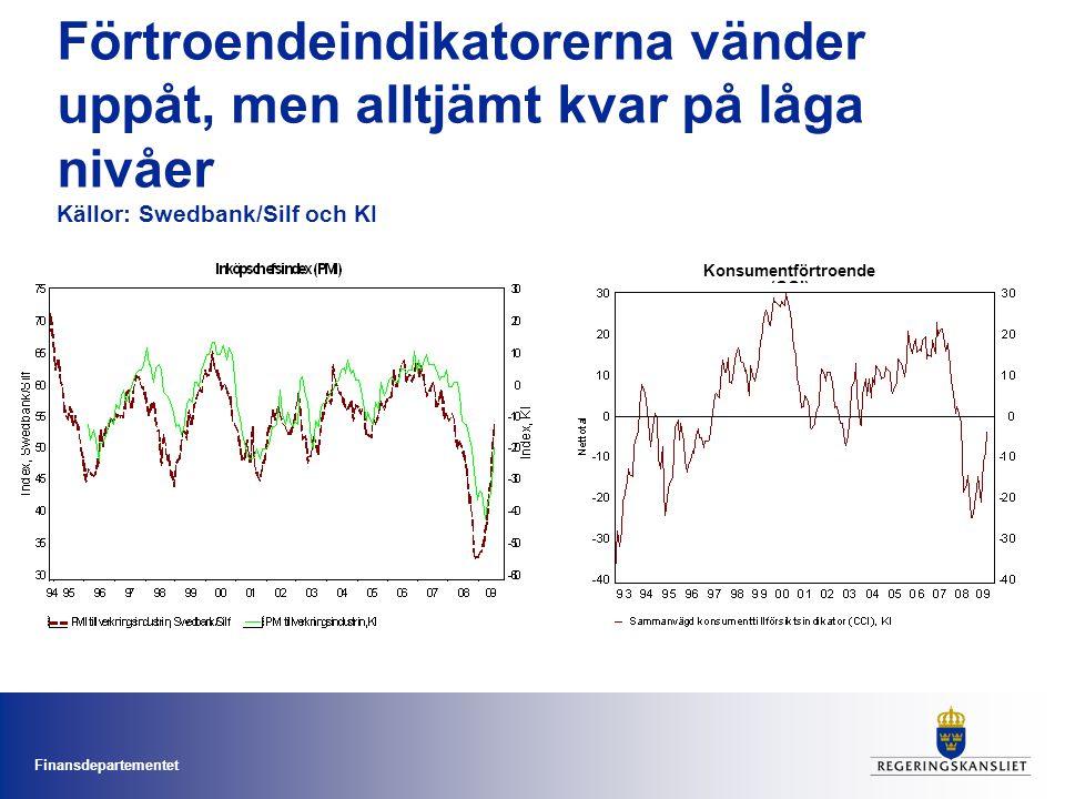 Finansdepartementet Förtroendeindikatorerna vänder uppåt, men alltjämt kvar på låga nivåer Källor: Swedbank/Silf och KI Konsumentförtroende (CCI)