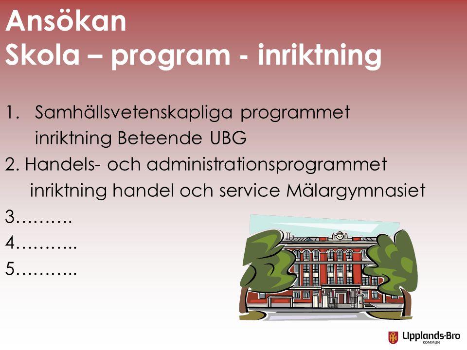 1. Samhällsvetenskapliga programmet inriktning Beteende UBG 2.