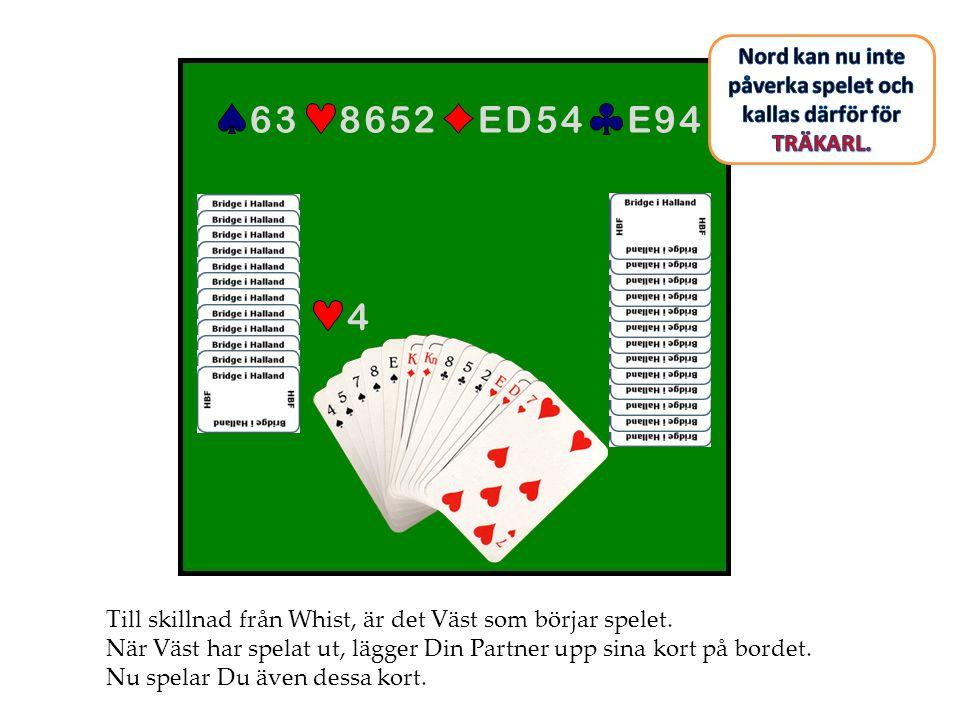 4 E 9 4E 9 4E D 5 4E D 5 48 6 5 28 6 5 26 36 3 Till skillnad från Whist, är det Väst som börjar spelet. När Väst har spelat ut, lägger Din Partner upp