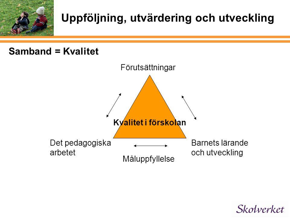 Kvalitet i förskolan Förutsättningar Barnets lärande och utveckling Måluppfyllelse Det pedagogiska arbetet Uppföljning, utvärdering och utveckling Samband = Kvalitet