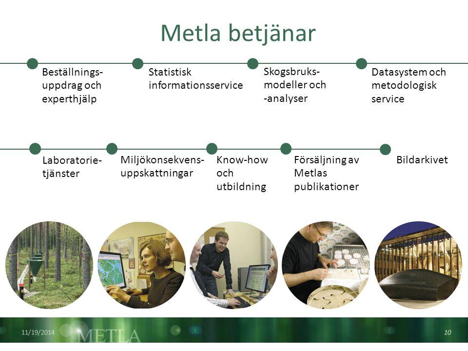 Metla betjänar Beställnings- uppdrag och experthjälp Statistisk informationsservice Skogsbruks- modeller och -analyser Datasystem och metodologisk service Laboratorie- tjänster Miljökonsekvens- uppskattningar Know-how och utbildning Försäljning av Metlas publikationer Bildarkivet 11/19/2014 10