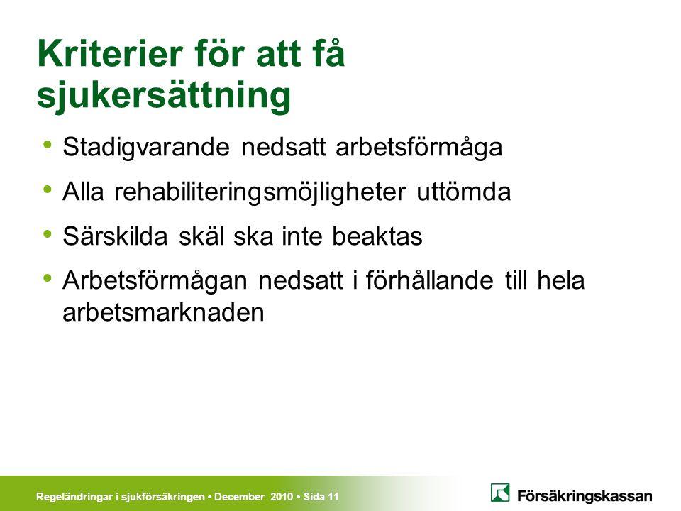 Regeländringar i sjukförsäkringen December 2010 Sida 11 Kriterier för att få sjukersättning Stadigvarande nedsatt arbetsförmåga Alla rehabiliteringsmöjligheter uttömda Särskilda skäl ska inte beaktas Arbetsförmågan nedsatt i förhållande till hela arbetsmarknaden