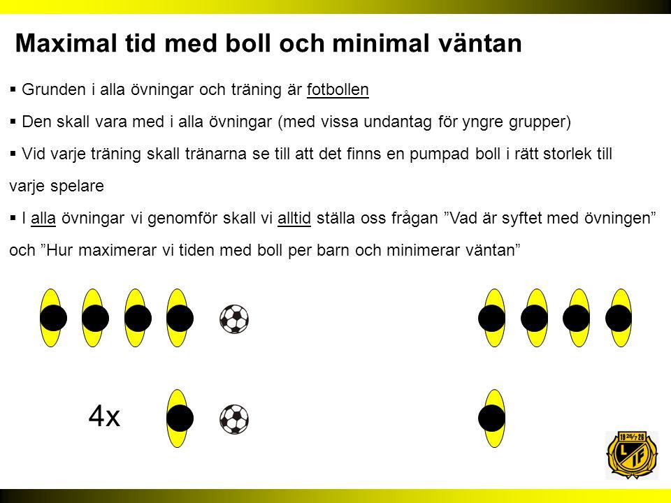  Grunden i alla övningar och träning är fotbollen  Den skall vara med i alla övningar (med vissa undantag för yngre grupper)  Vid varje träning ska