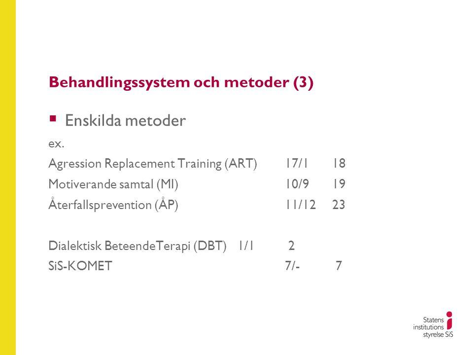 Behandlingssystem och metoder (3)  Enskilda metoder ex. Agression Replacement Training (ART)17/118 Motiverande samtal (MI)10/919 Återfallsprevention