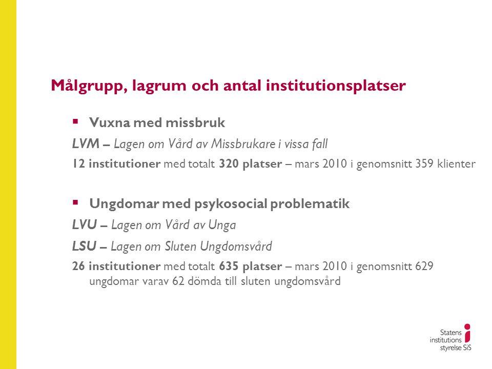 Målgrupp, lagrum och antal institutionsplatser  Vuxna med missbruk LVM – Lagen om Vård av Missbrukare i vissa fall 12 institutioner med totalt 320 pl