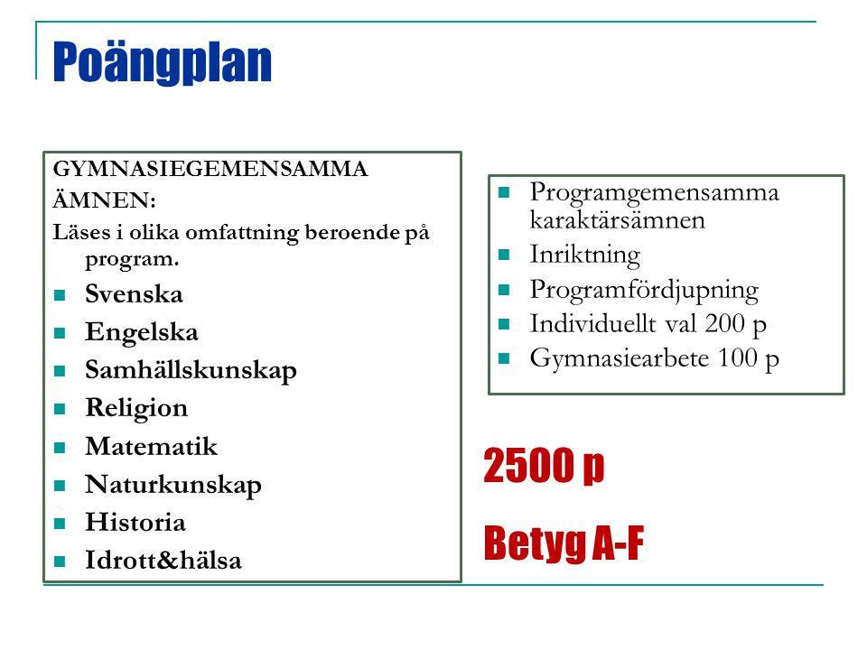 Poängplan GYMNASIEGEMENSAMMA ÄMNEN: Läses i olika omfattning beroende på program.