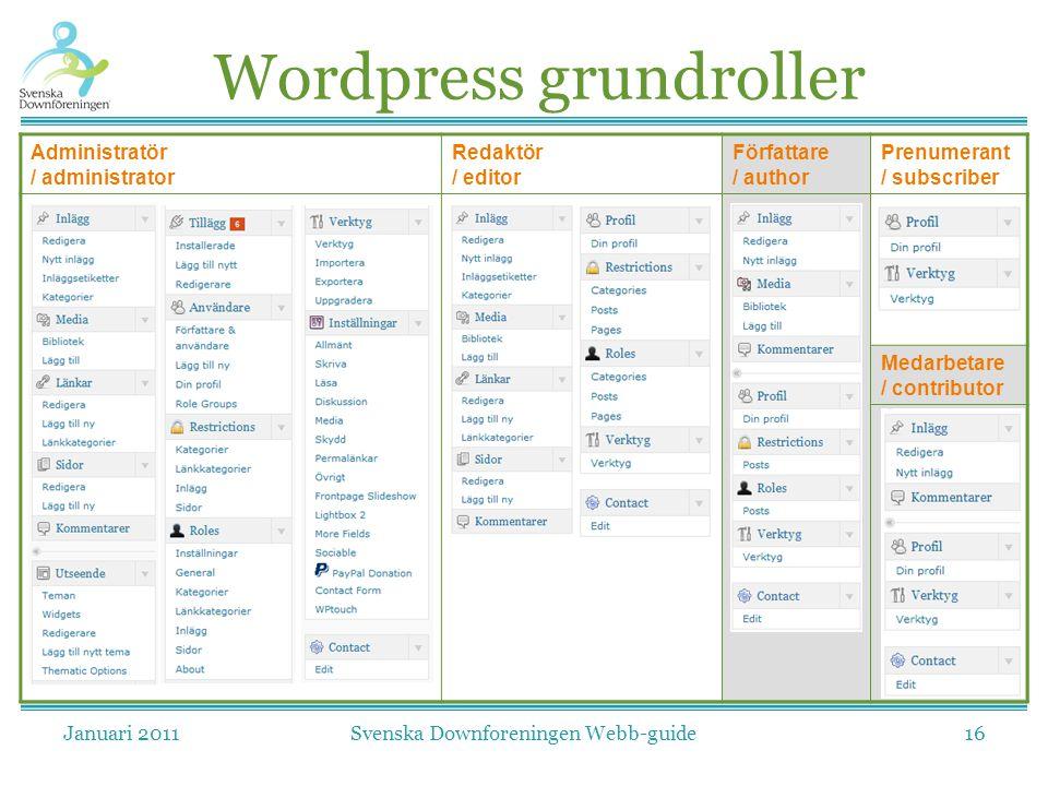 Januari 2011Svenska Downforeningen Webb-guide16 Wordpress grundroller Administratör / administrator Redaktör / editor Författare / author Prenumerant
