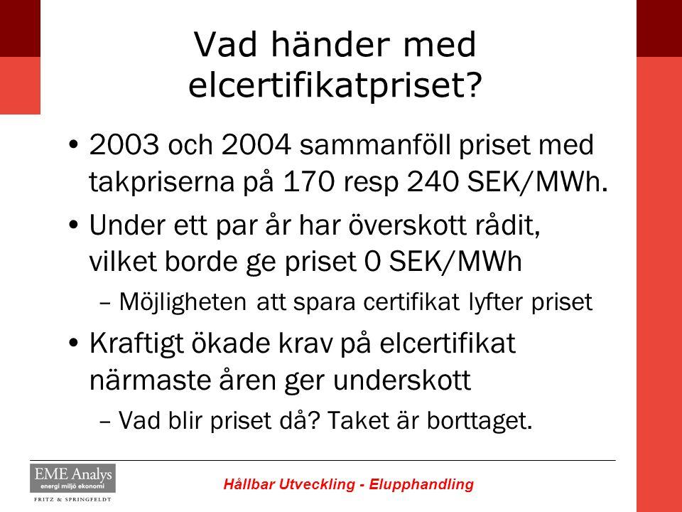 Hållbar Utveckling - Elupphandling Vad händer med elcertifikatpriset? 2003 och 2004 sammanföll priset med takpriserna på 170 resp 240 SEK/MWh. Under e