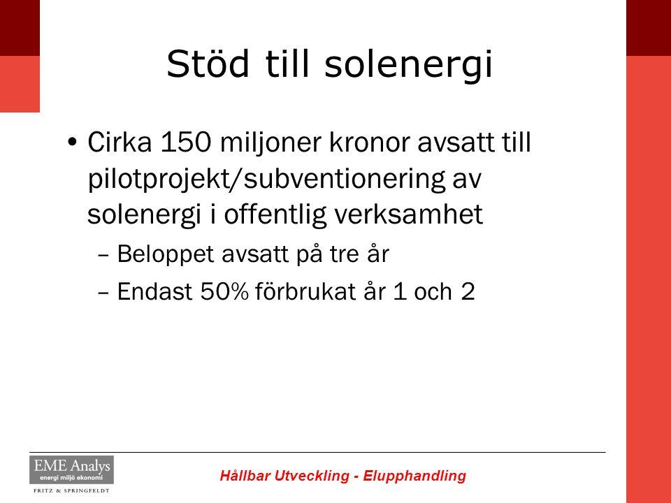 Hållbar Utveckling - Elupphandling Stöd till solenergi Cirka 150 miljoner kronor avsatt till pilotprojekt/subventionering av solenergi i offentlig ver