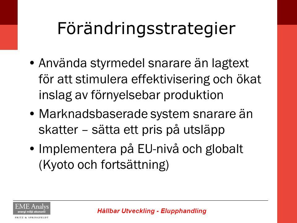 Hållbar Utveckling - Elupphandling Förändringsstrategier Använda styrmedel snarare än lagtext för att stimulera effektivisering och ökat inslag av för