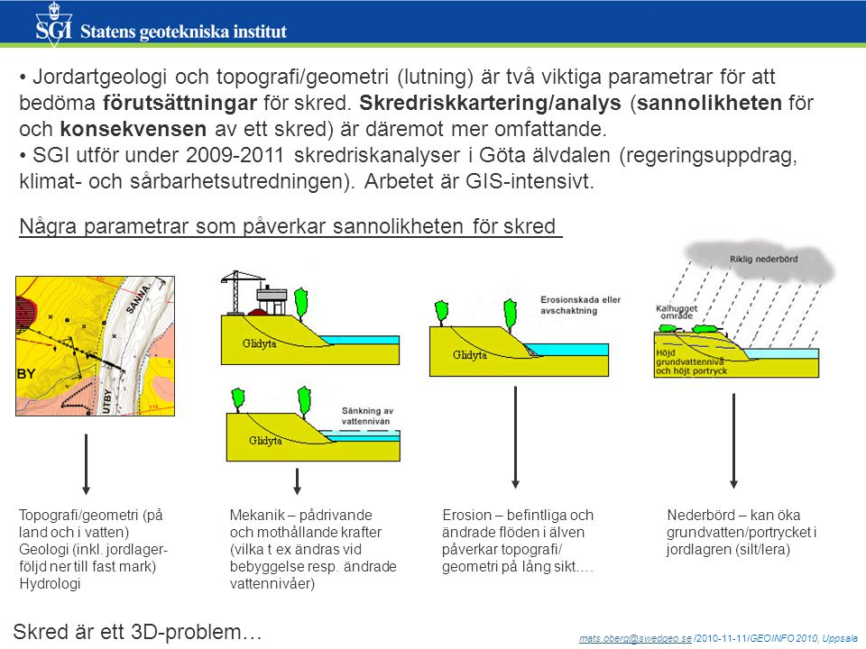 mats.oberg@swedgeo.semats.oberg@swedgeo.se /2010-11-11/GEOINFO 2010, Uppsala Några parametrar som påverkar sannolikheten för skred Topografi/geometri (på land och i vatten) Geologi (inkl.