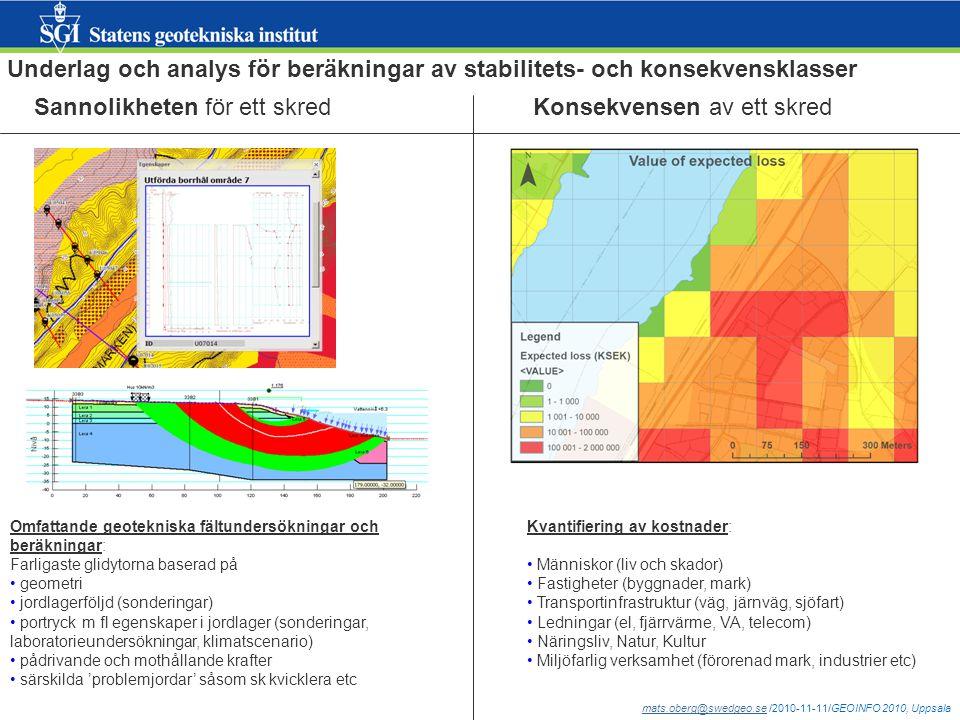 mats.oberg@swedgeo.semats.oberg@swedgeo.se /2010-11-11/GEOINFO 2010, Uppsala Underlag och analys för beräkningar av stabilitets- och konsekvensklasser