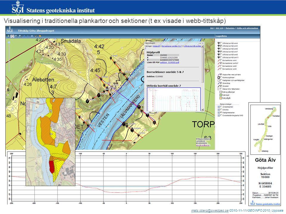 mats.oberg@swedgeo.semats.oberg@swedgeo.se /2010-11-11/GEOINFO 2010, Uppsala Visualisering i traditionella plankartor och sektioner (t ex visade i webb-tittskåp)