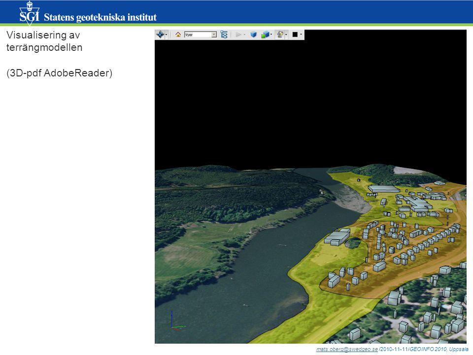 mats.oberg@swedgeo.semats.oberg@swedgeo.se /2010-11-11/GEOINFO 2010, Uppsala Visualisering av terrängmodellen (3D-pdf AdobeReader)