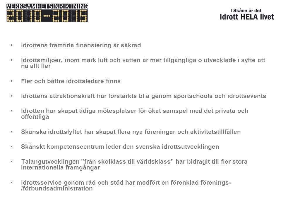 Skånes Idrottsförbund IDROTTSPOLITIK SYFTE Att företräda och skapa ännu bättre förutsättningar och möjligheter för utvecklingen av skånsk idrott genom att uppvakta, bevaka och påverka politiska beslut som berör idrotten.
