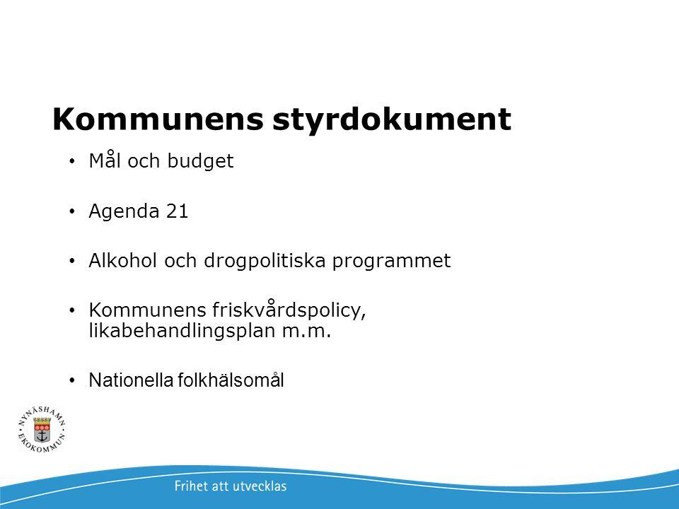 Mål och budget Agenda 21 Alkohol och drogpolitiska programmet Kommunens friskvårdspolicy, likabehandlingsplan m.m. Nationella folkhälsomål Kommunens s