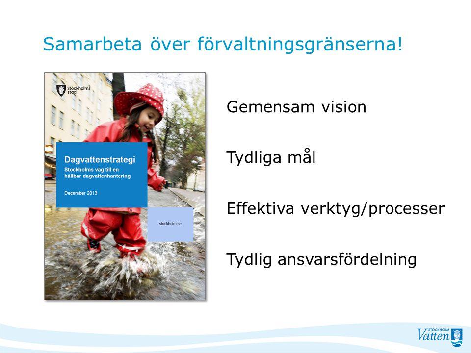 Samarbeta över förvaltningsgränserna! Gemensam vision Tydliga mål Effektiva verktyg/processer Tydlig ansvarsfördelning