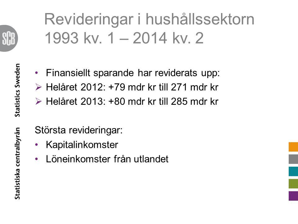 Revideringar i hushållssektorn 1993 kv. 1 – 2014 kv.