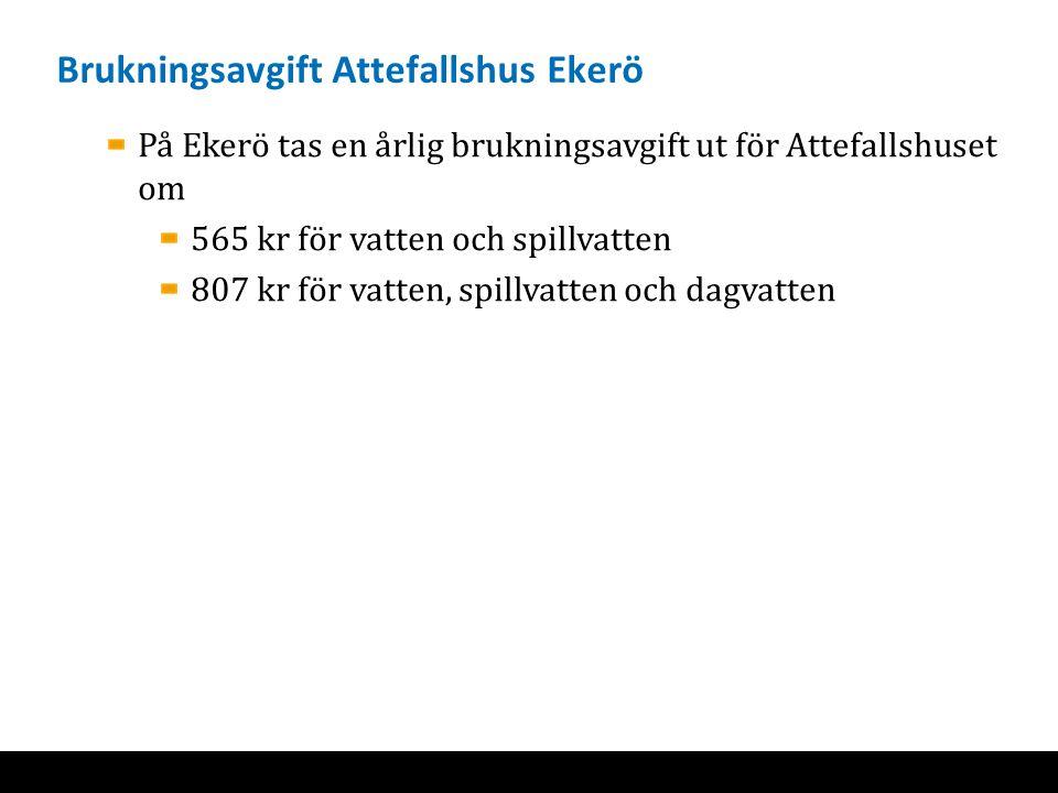 Brukningsavgift Attefallshus Ekerö På Ekerö tas en årlig brukningsavgift ut för Attefallshuset om 565 kr för vatten och spillvatten 807 kr för vatten, spillvatten och dagvatten