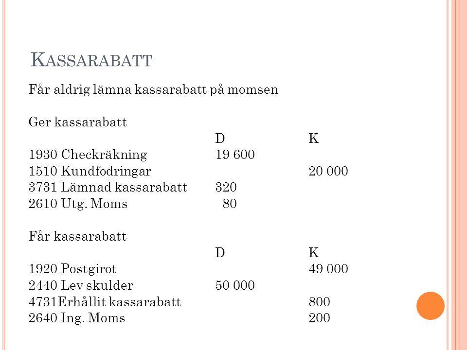 K ASSARABATT Får aldrig lämna kassarabatt på momsen Ger kassarabatt DK 1930 Checkräkning19 600 1510 Kundfodringar20 000 3731 Lämnad kassarabatt 320 2610 Utg.