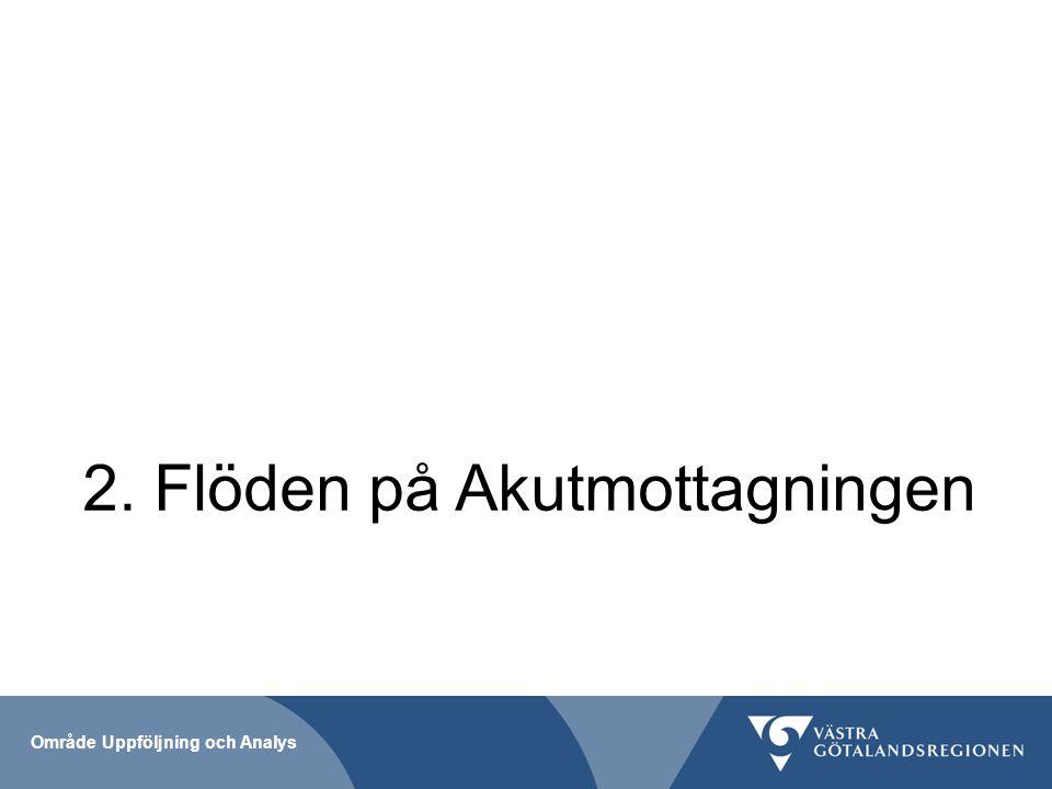 2. Flöden på Akutmottagningen Område Uppföljning och Analys