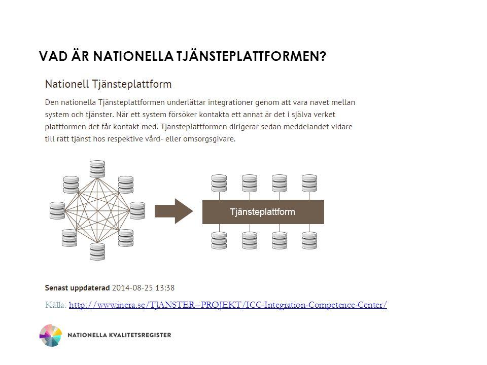 VAD ÄR NATIONELLA TJÄNSTEPLATTFORMEN? Källa: http://www.inera.se/TJANSTER--PROJEKT/ICC-Integration-Competence-Center/http://www.inera.se/TJANSTER--PRO