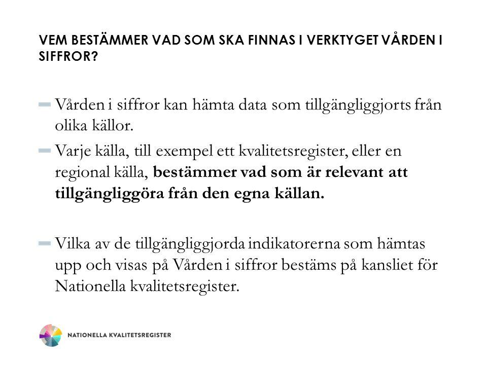KAN INDIKATORER VISAS PÅ ANDRA STÄLLEN ÄN VÅRDEN I SIFFROR.