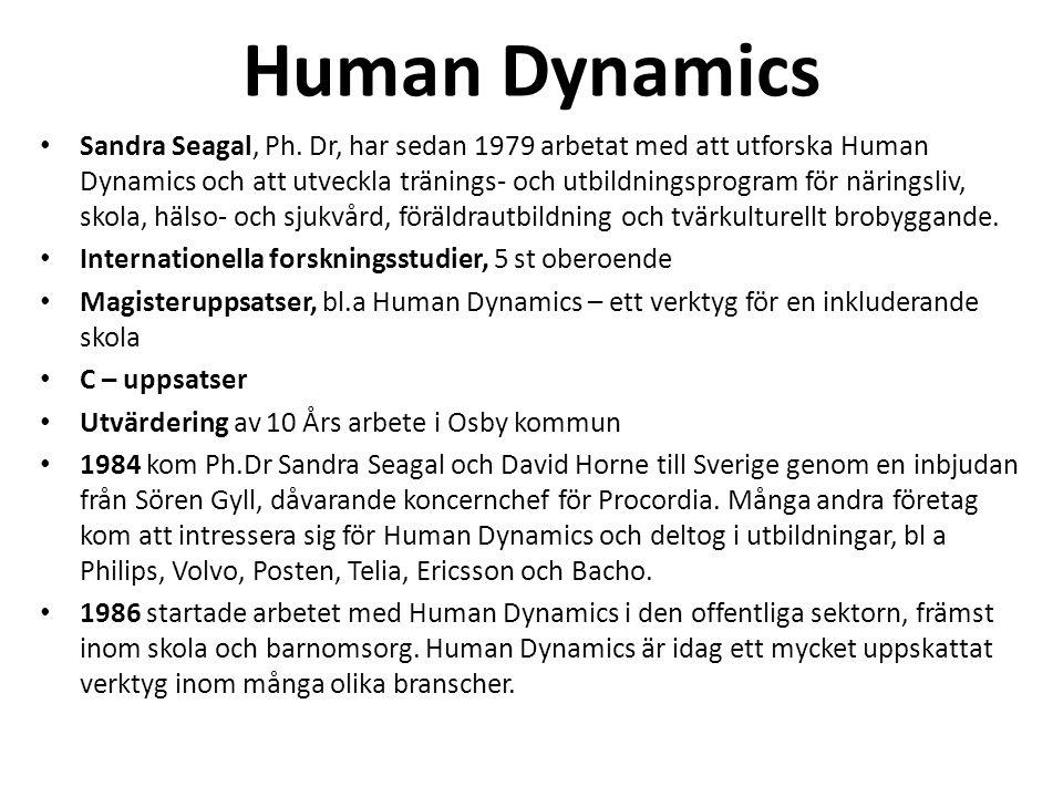 Human Dynamics Sandra Seagal, Ph.