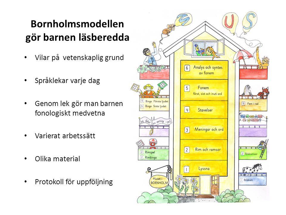 Bornholmsmodellen gör barnen läsberedda Vilar på vetenskaplig grund Språklekar varje dag Genom lek gör man barnen fonologiskt medvetna Varierat arbetssätt Olika material Protokoll för uppföljning