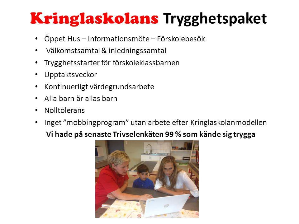 Kringlaskolans kunskapsresultat 2010 - 2014 Nationella prov i svenska DåNu År 3 icke godkänt resultat11 %0,07 % År 5/6 icke godkänt resultat28 %0 % År 9 icke godkänt resultat14,8 %8 % Fullständiga betyg år 946 %79 % Meritvärde slutbetyg165,5 %205,5 % Behöriga till nationellt gy.program87 %96 %