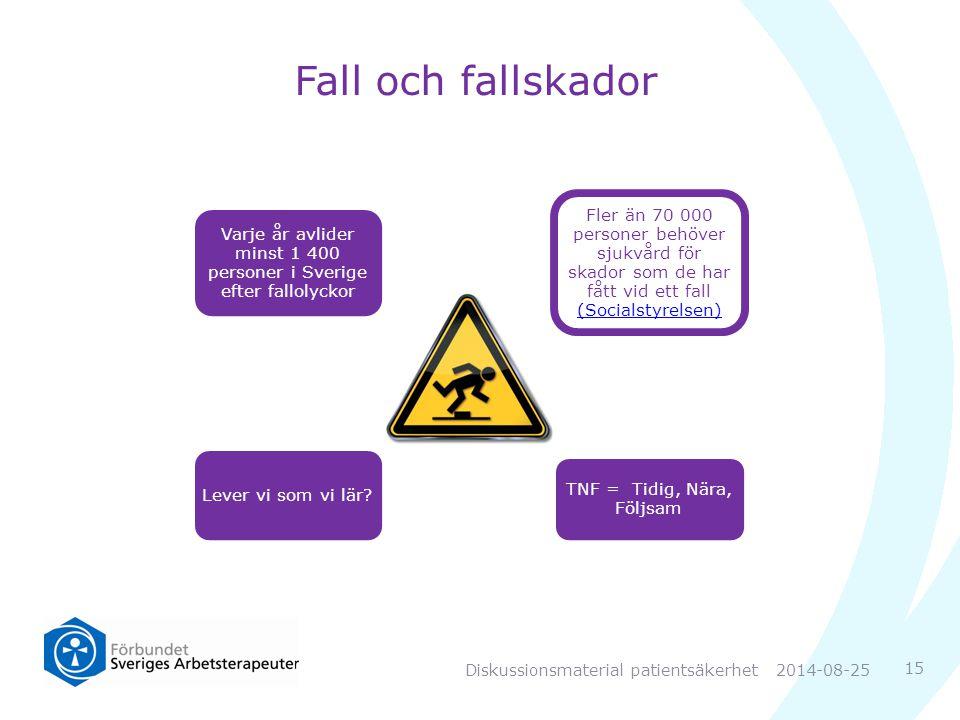 Fall och fallskador Varje år avlider minst 1 400 personer i Sverige efter fallolyckor Fler än 70 000 personer behöver sjukvård för skador som de har fått vid ett fall (Socialstyrelsen) (Socialstyrelsen) Lever vi som vi lär.